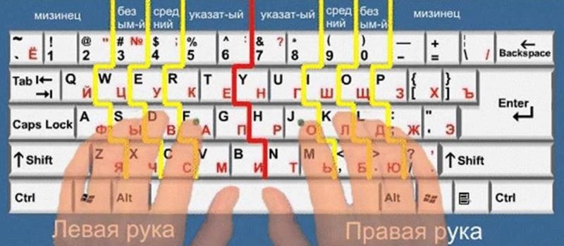 Клавиатура путать стала буквы