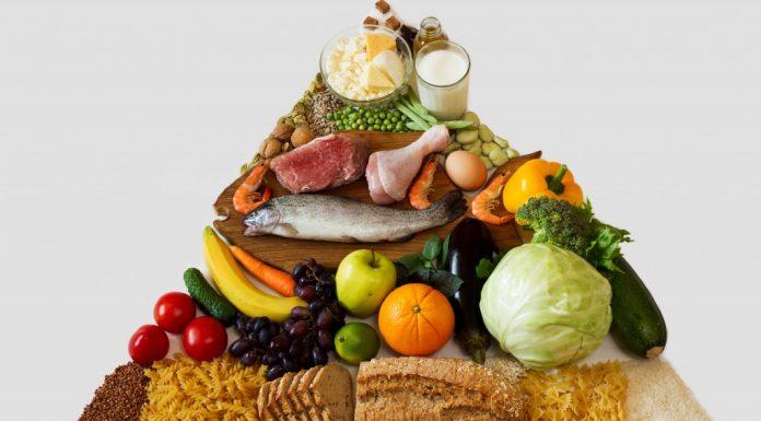 Как организация вашего питания может помочь вашей продуктивности?